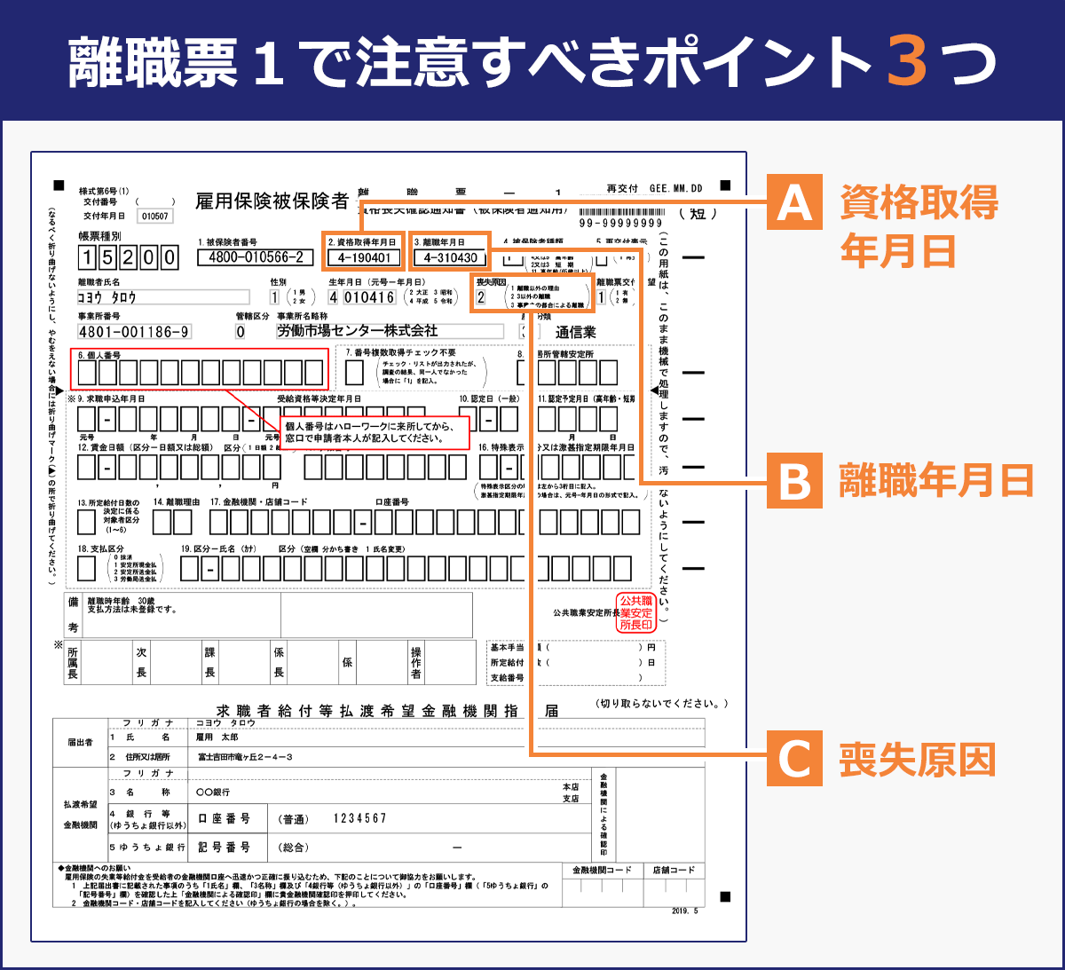 【離職票1で注意すべきポイント3つ】(A)資格取得年月日(B)離職年月日(C)喪失原因