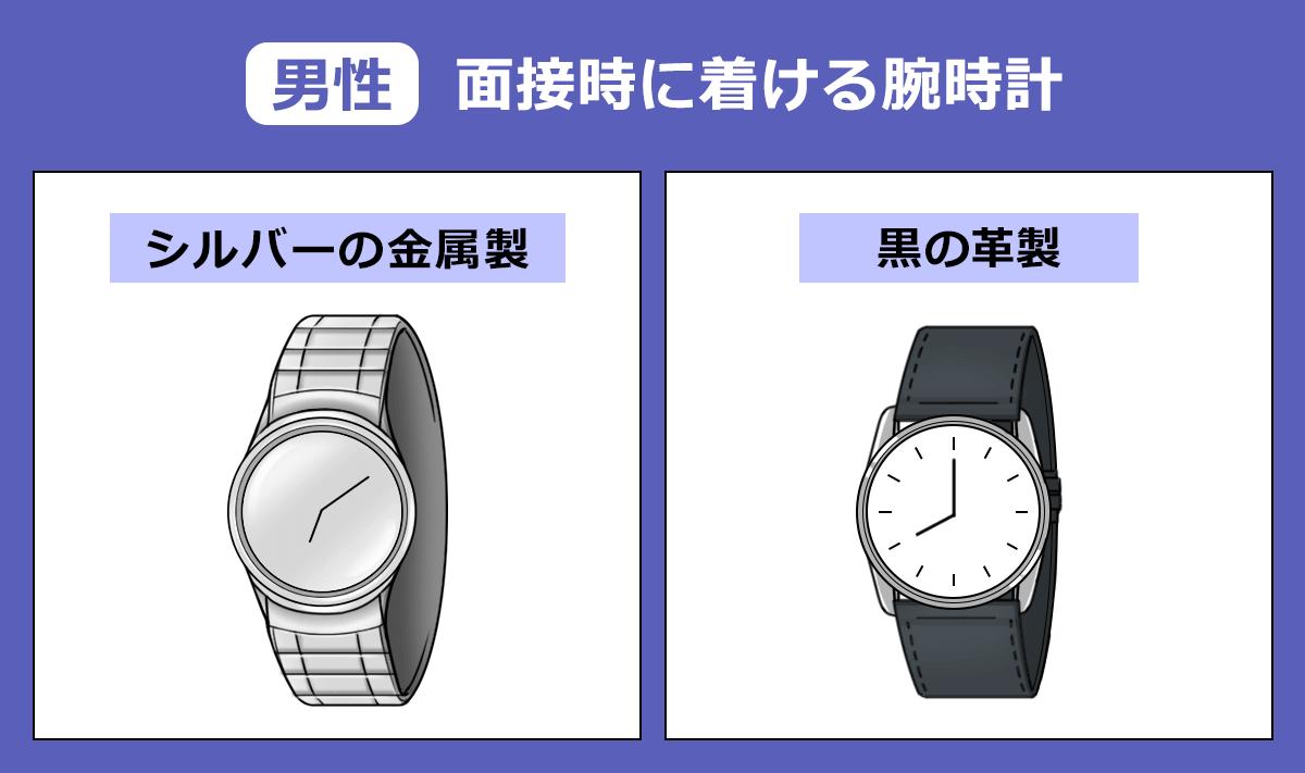 【男性】面接時につける腕時計の画像