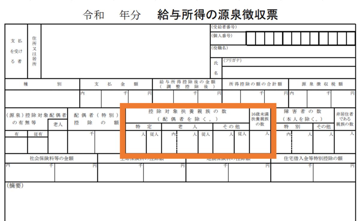 源泉徴収票の「控除対象扶養親族の数(配偶者を除く)」と「16歳未満の扶養親族の数」欄の画像