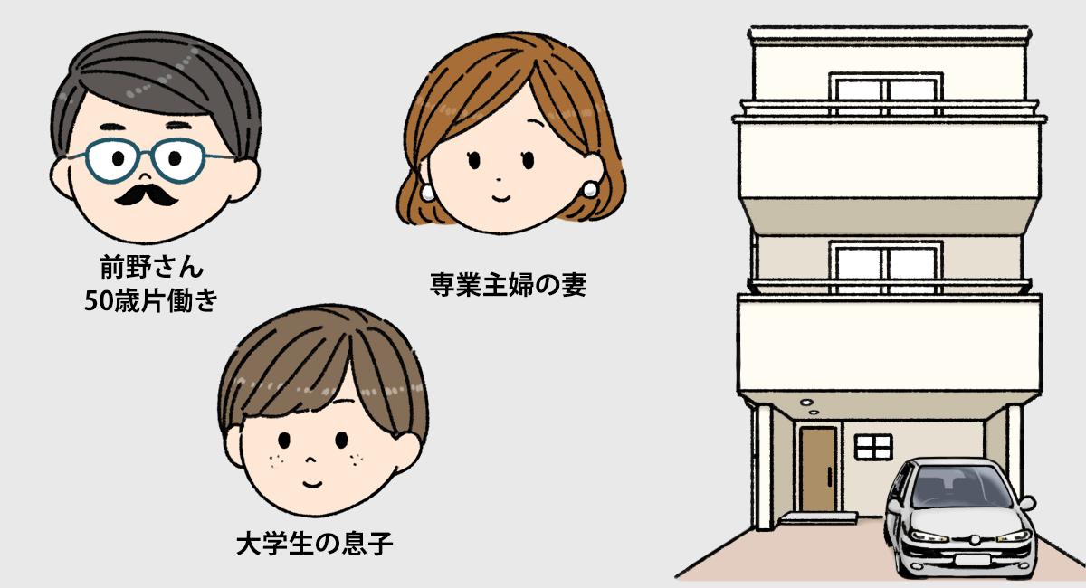 前野さん一家の家族構成: 前野さん:50歳片働き |専業主婦の妻 |大学生の息子 |一軒家、車1台所有