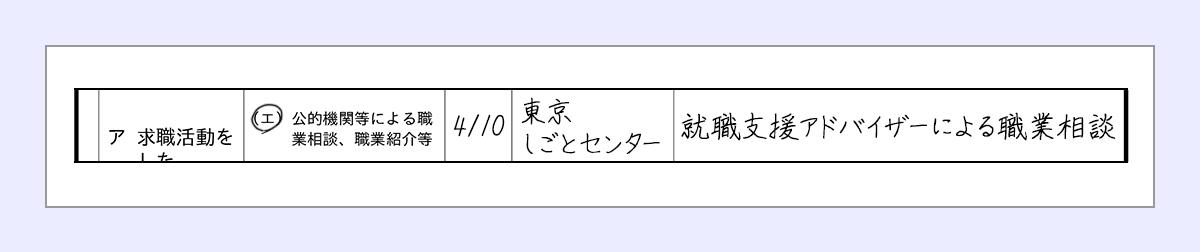 エに丸 |活動日…4/10 |利用した期間の名称…東京しごとセンター |求職活動の内容…就職支援アドバイザーによる職業相談