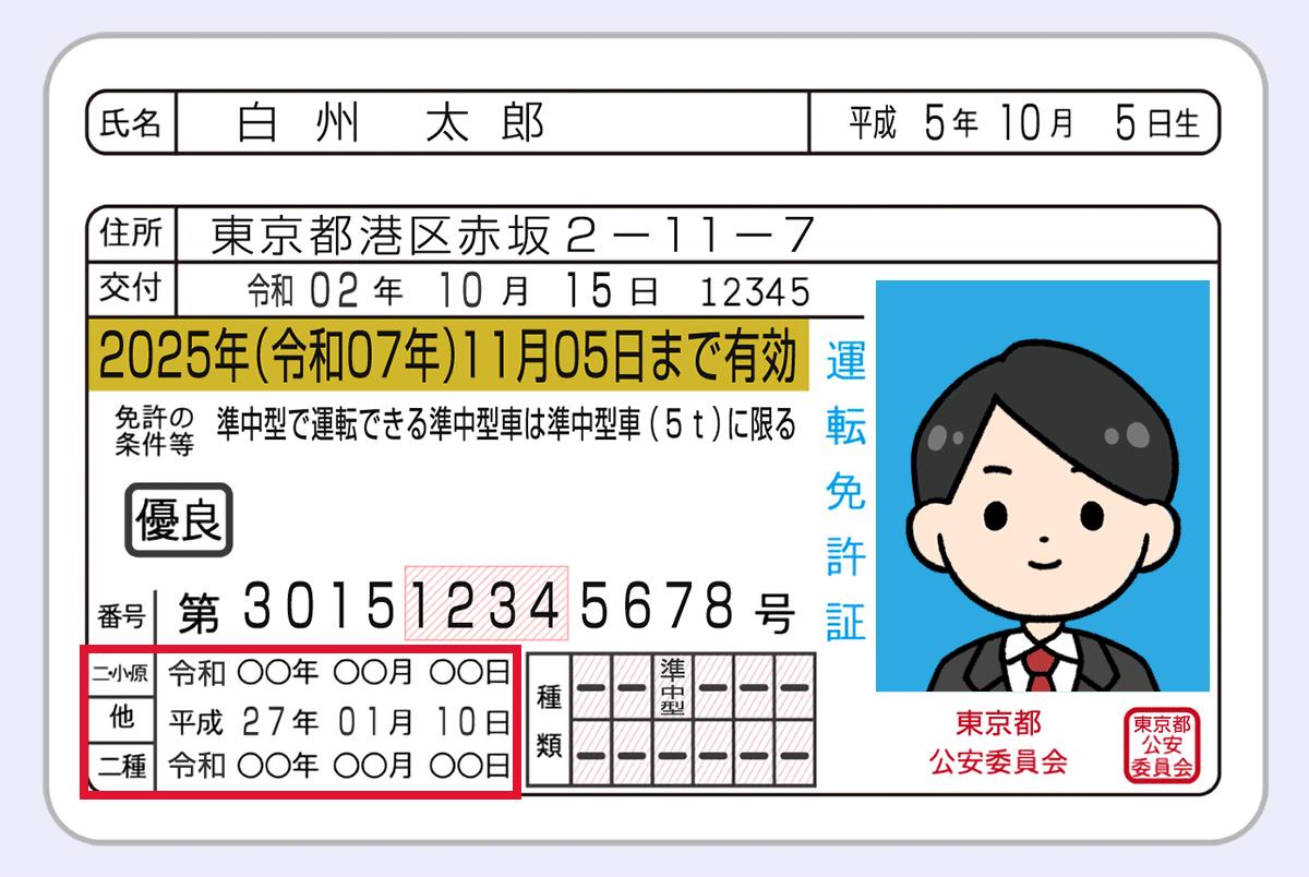 免許証の見本:取得日は左下の日付から確認する。普通自動車の取得日は「他」の横に書かれている日付。