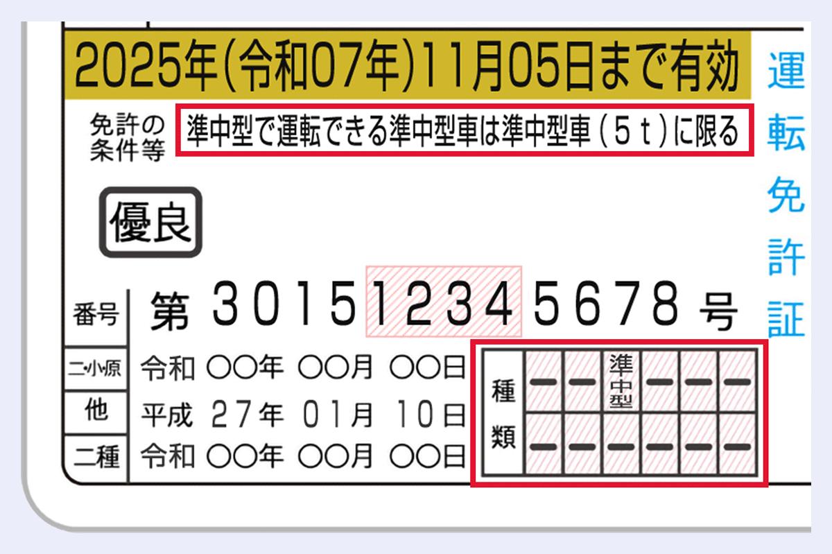 準中型免許の見本:免許の条件→準中型で運転できる準中型車は準中型車(5t)に限る