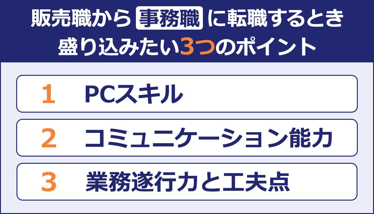 販売職から事務職に転職するときに盛り込みたい3つのポイント:1.PCスキル2.コミュニケーション能力3.業務遂行力と工夫点