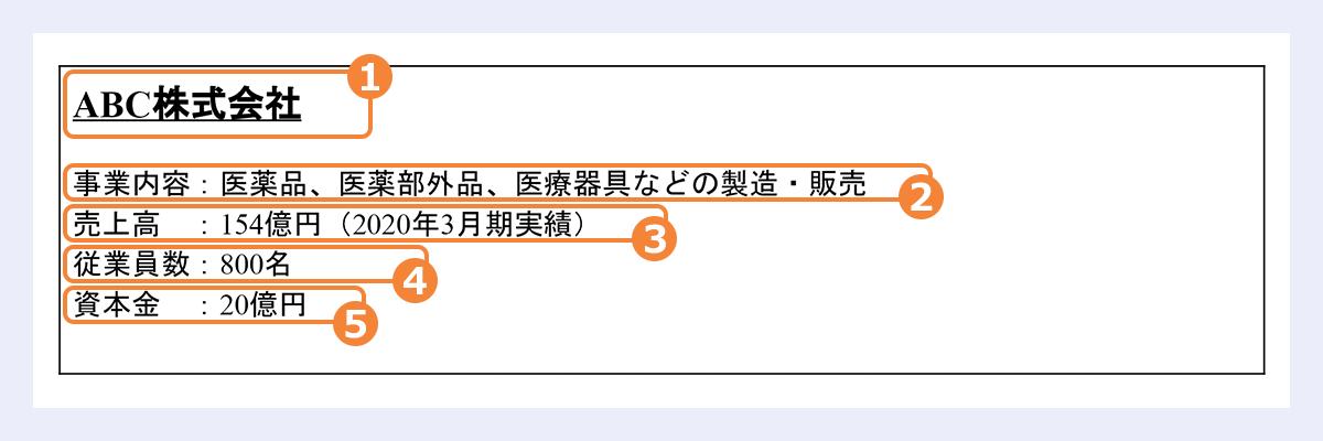 【職務経歴のサンプル】次の項目にそれぞれ番号を指定: 会社名→(1) |事業内容→(2) |従業員数→(3) |資本金→(4)