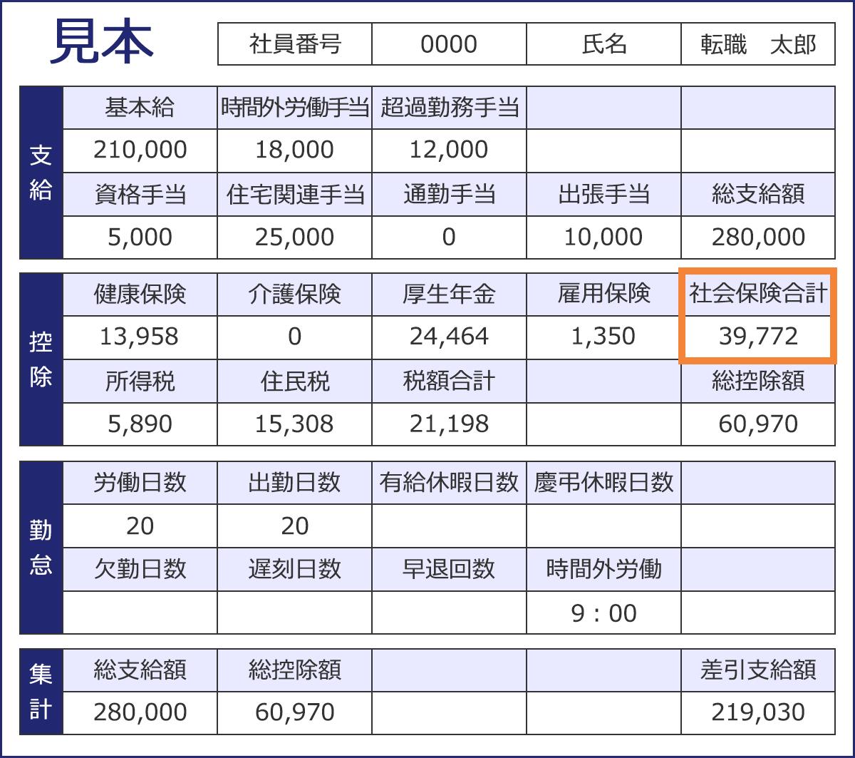 【給与明細の見本】