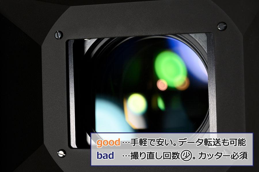 スピード写真: good…手軽で安い。データ転送も可能 bad…撮り直し回数少。カッター必須  少の漢字を◯で囲む