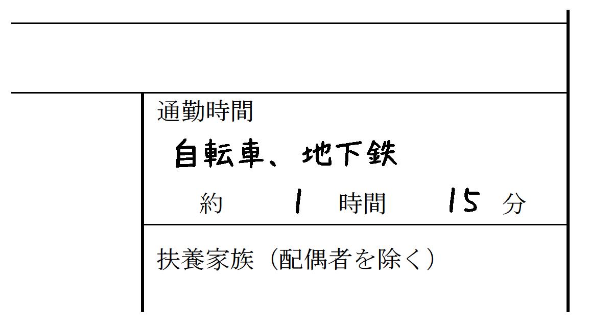 履歴書の通勤時間の記入例(交通手段は余白に記入する)
