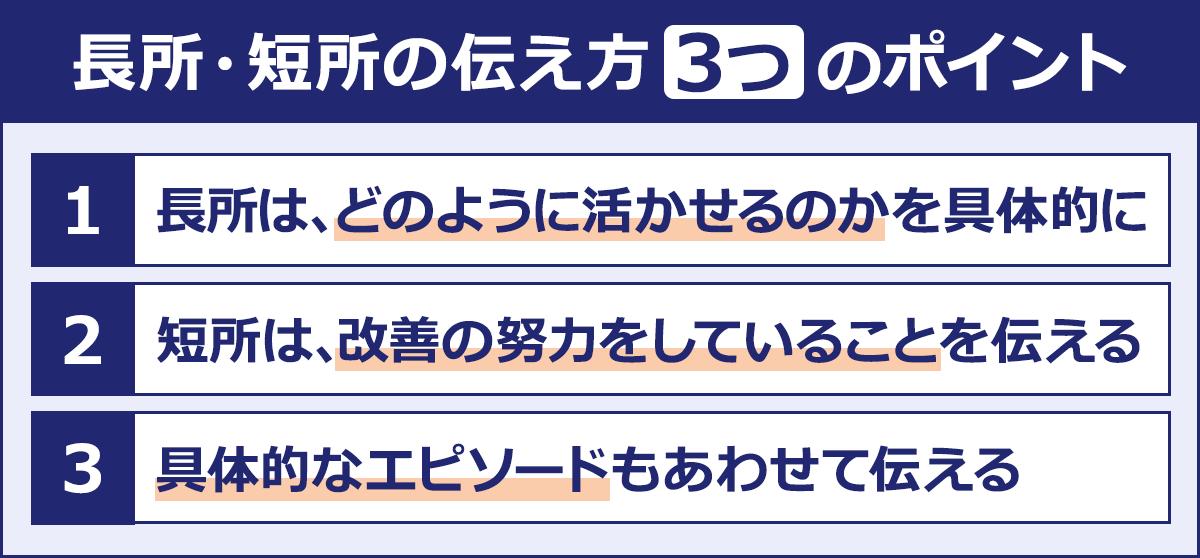 長所・短所の伝え方のポイントは3つ。1、長所は、どのように活かせるのかを具体的に。2、短所は、改善の努力をしていることを伝える。3、具体的なエプソードもあわせて伝える。