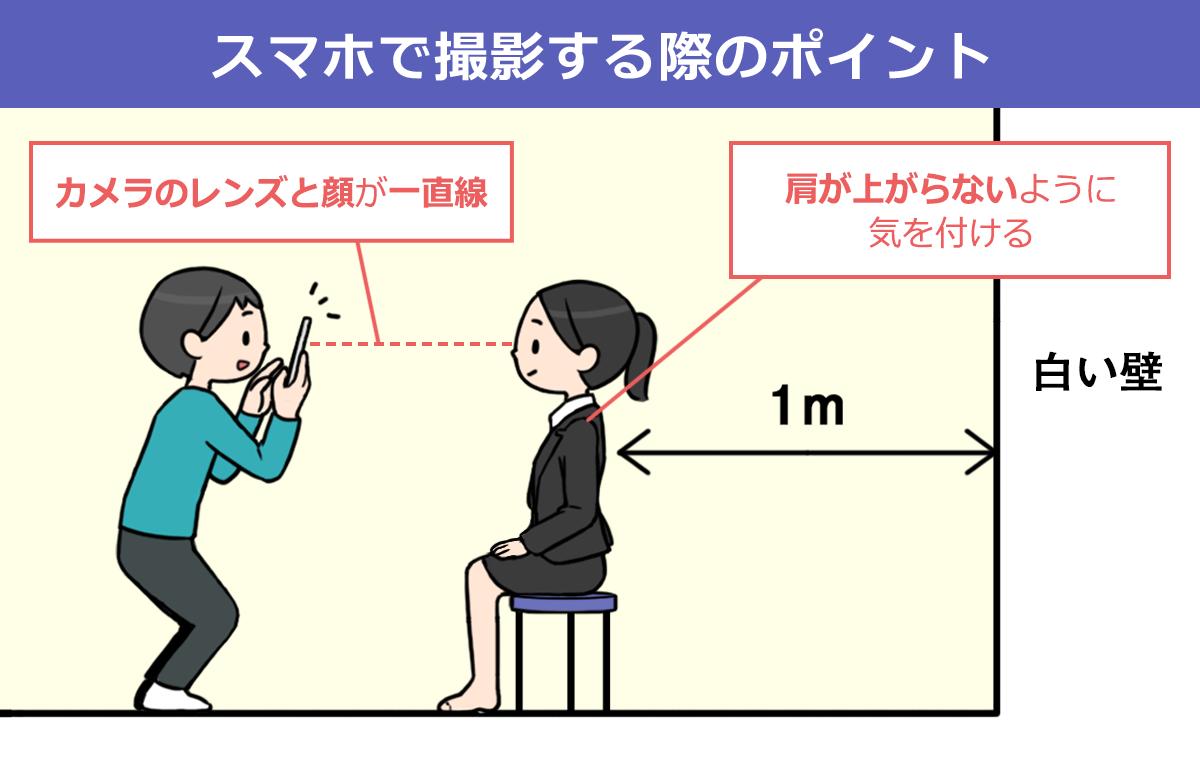 スマホで撮影する際のポイント:カメラのレンズと顔が一直線。肩が上がらないように気をつける。