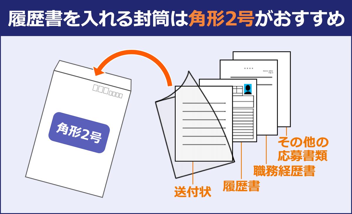 履歴書を入れる封筒のサイズは、角形2号がおすすめです。書類を折らずに入れることができます。