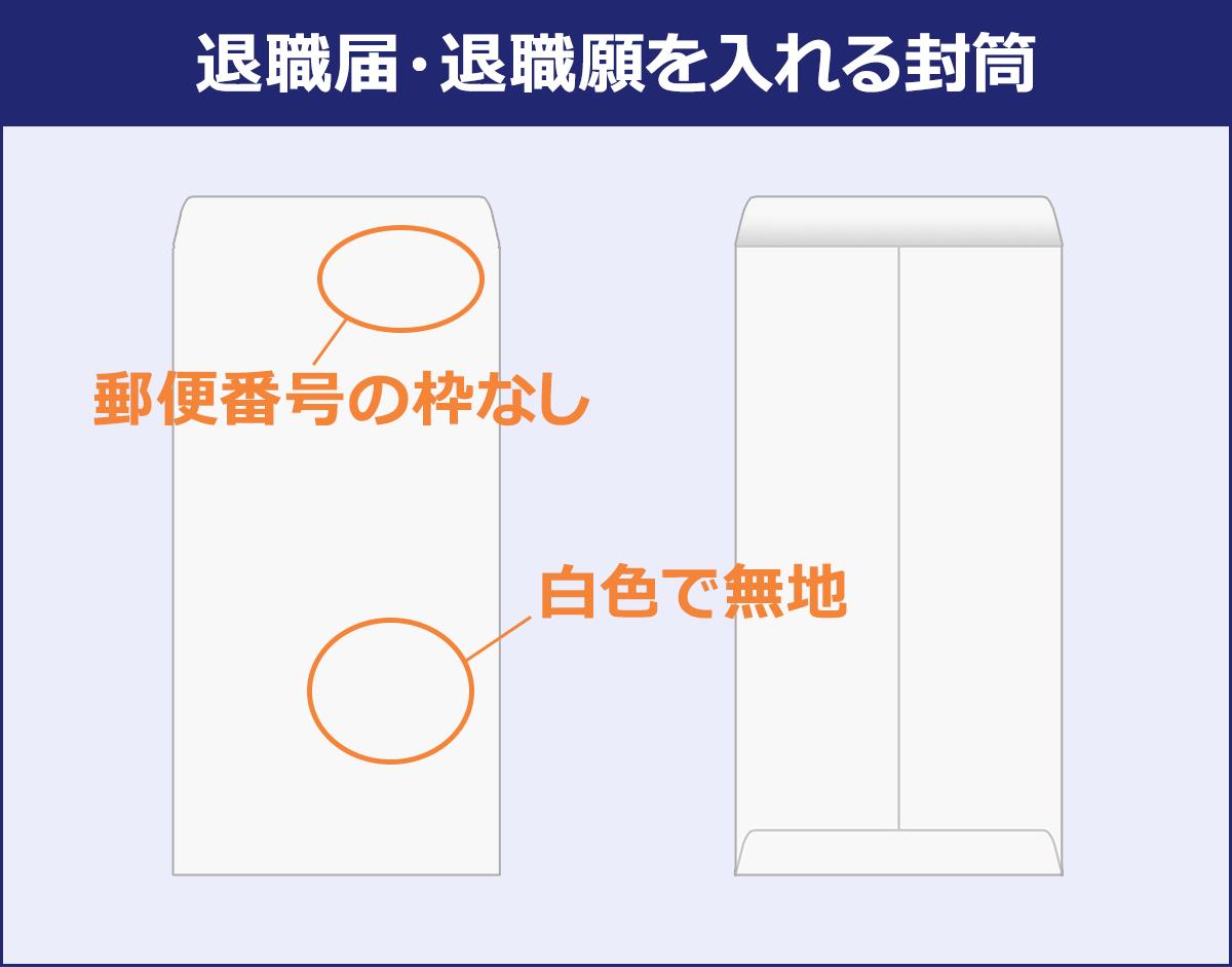 退職届・退職願を入れる封筒は、無地の白色で郵便番号の枠なしのものを選ぶ