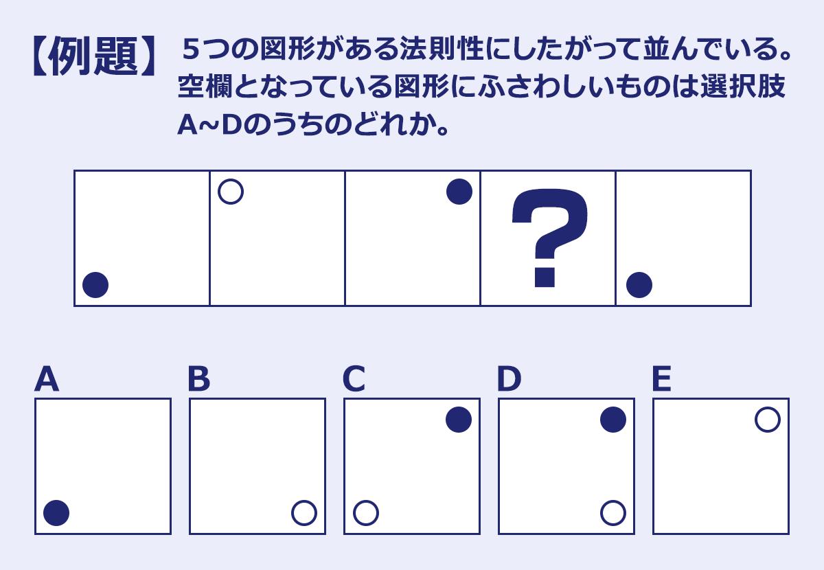 空欄の図形にふさわしい図形を、選択肢から選ぶ問題。
