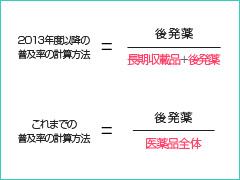 後発薬普及率の計算式
