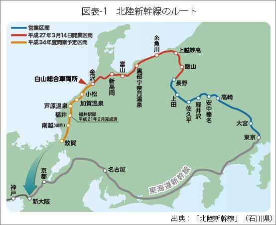 図表-1北陸新幹線のルート