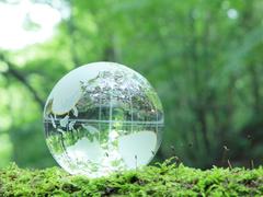 環境のイメージ