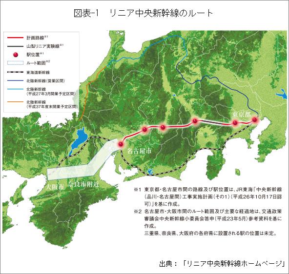 図表-1 リニア中央新幹線のルート