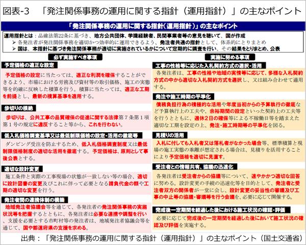 図表-3 「発注関係事務の運用に関する指針(運用指針)」の主なポイントa