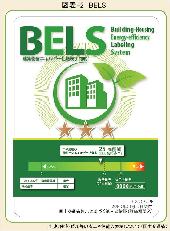 図表-2 BELS