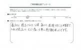 462426_M.K.様