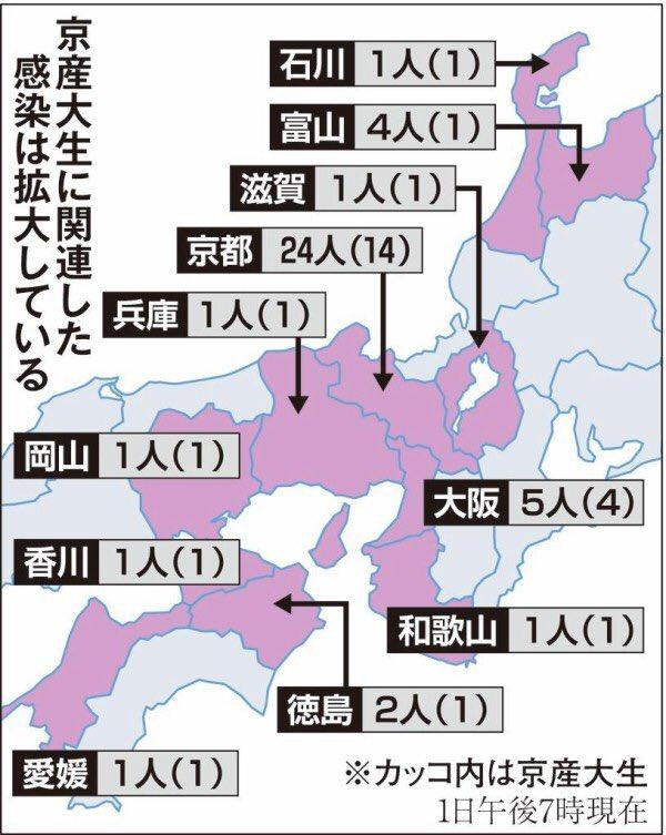 欧州旅行からコロナ持ち帰ってきた京都産業大学の学生さん、戦果が凄すぎと話題にwwwwwwwww