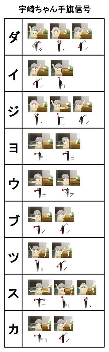 の2話で、宇崎ちゃんが先輩に送っていた手旗信号はやはり正しそうなので嬉しい というか即座にこの速度で手旗信号送れる宇崎ちゃんすごい