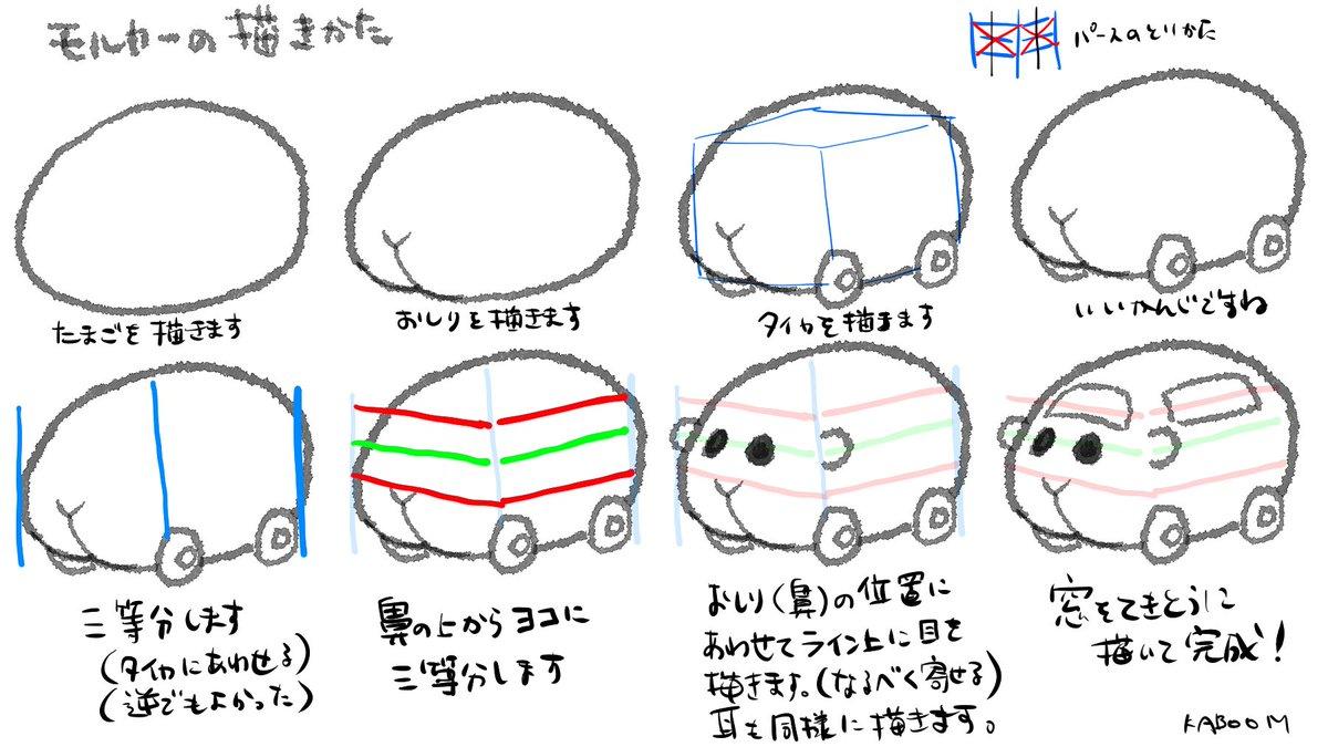 モルカーが似ないという話を耳にしたのでモルカーの描き方をまとめました