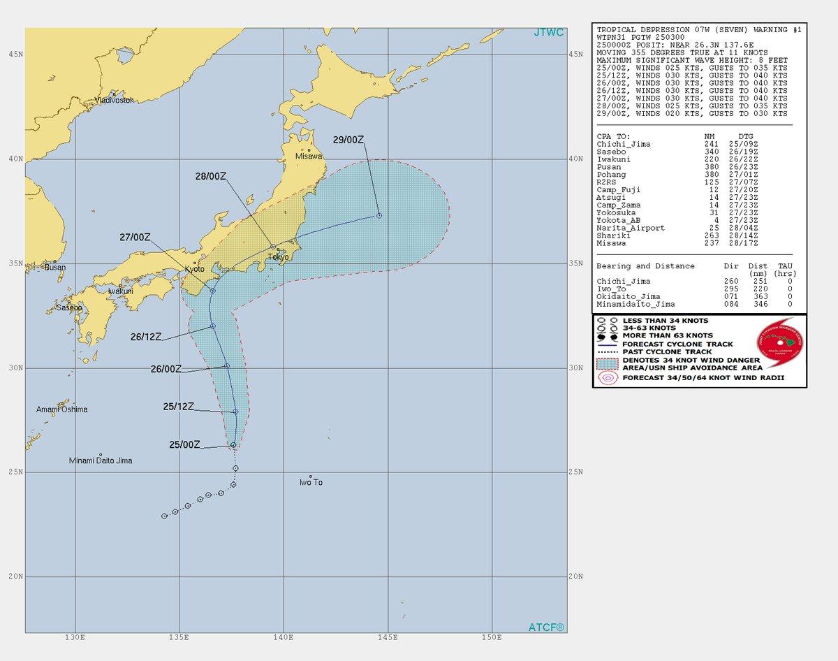 米軍の台風進路予測が出ました❗