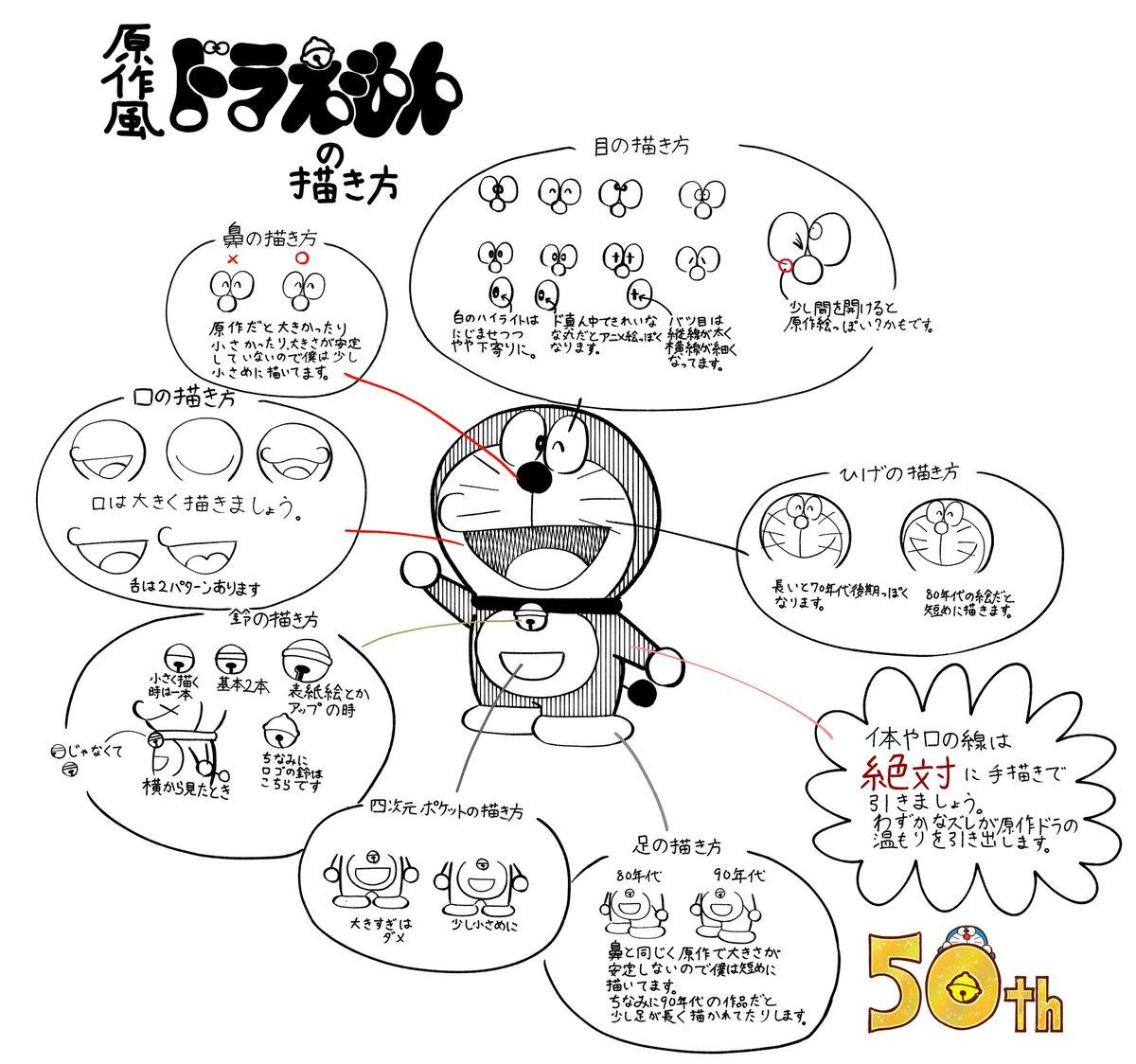 字が汚いのは勘弁してください笑 #ドラえもん #藤子・F・不二雄 #ドラえもん50周年 #ドラえもんの描き方
