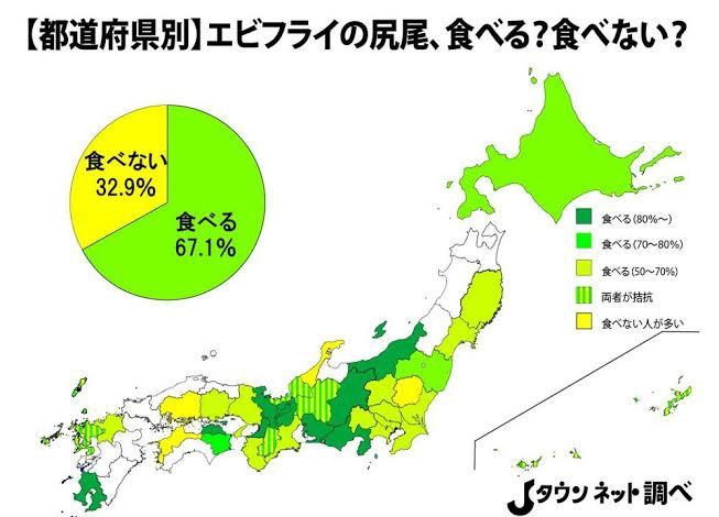 ちなみに、都道府県別エビフライの尻尾食べる