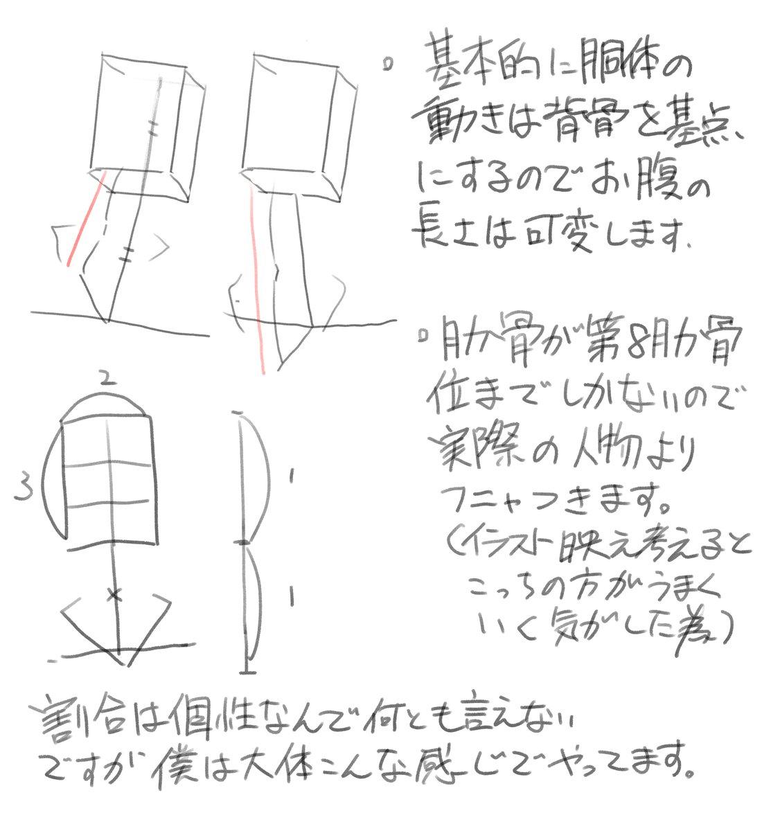 箱一つとT字が描ければ大体からだのアタリは描けるよっていう図解