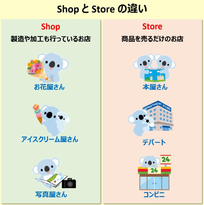 Shop と Store の違い