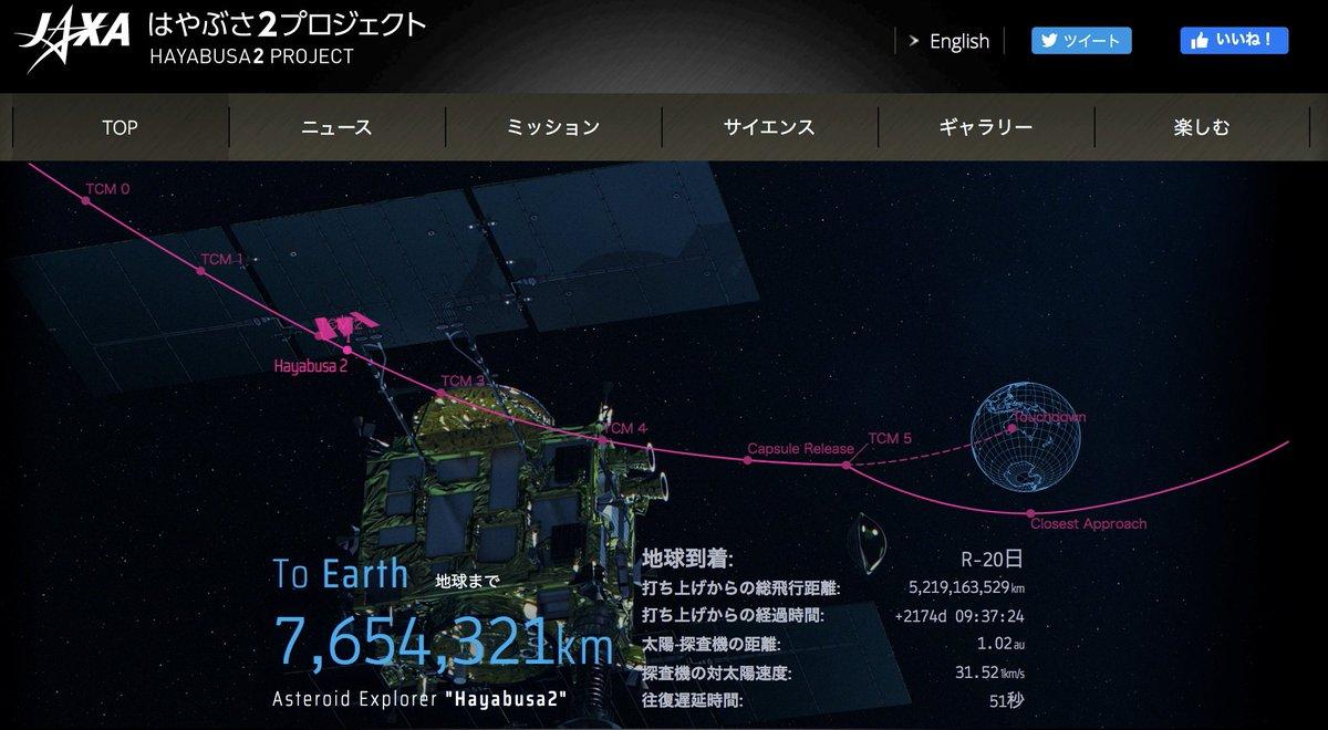 地球からリュウグウまでの距離は約1600万kmです