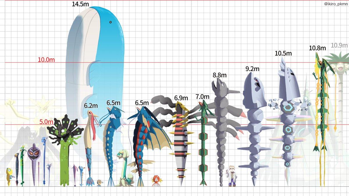 絵を描くとき悩まされる ヘビ体型のポケモンを たかさ計測用に 伸ばしました