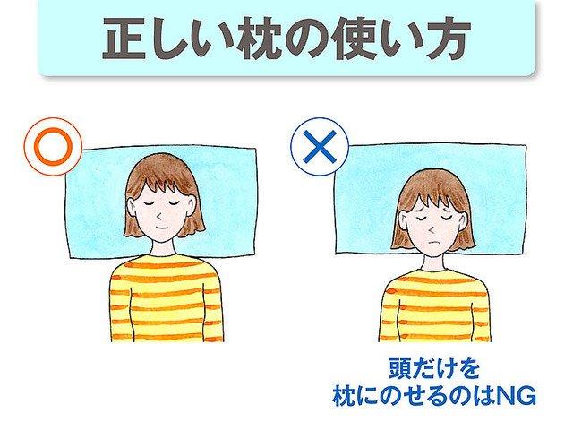 しっかり寝ても疲れがとれない人へ…枕に頭だけのせるのはNG   寝具メーカーの西川は「枕は頭をのせるものではなく首を支えるものです」と説明している