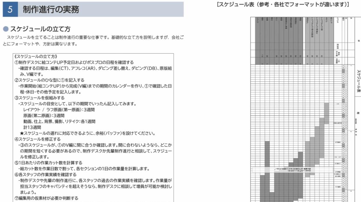 【WEBで】「アニメシリーズ制作における 制作進行のマニュアル」無料公開   「制作進行」の仕事について、実務内容まで細かく解説したマニュアルが日本動画協会の公式サイトで無償公開された