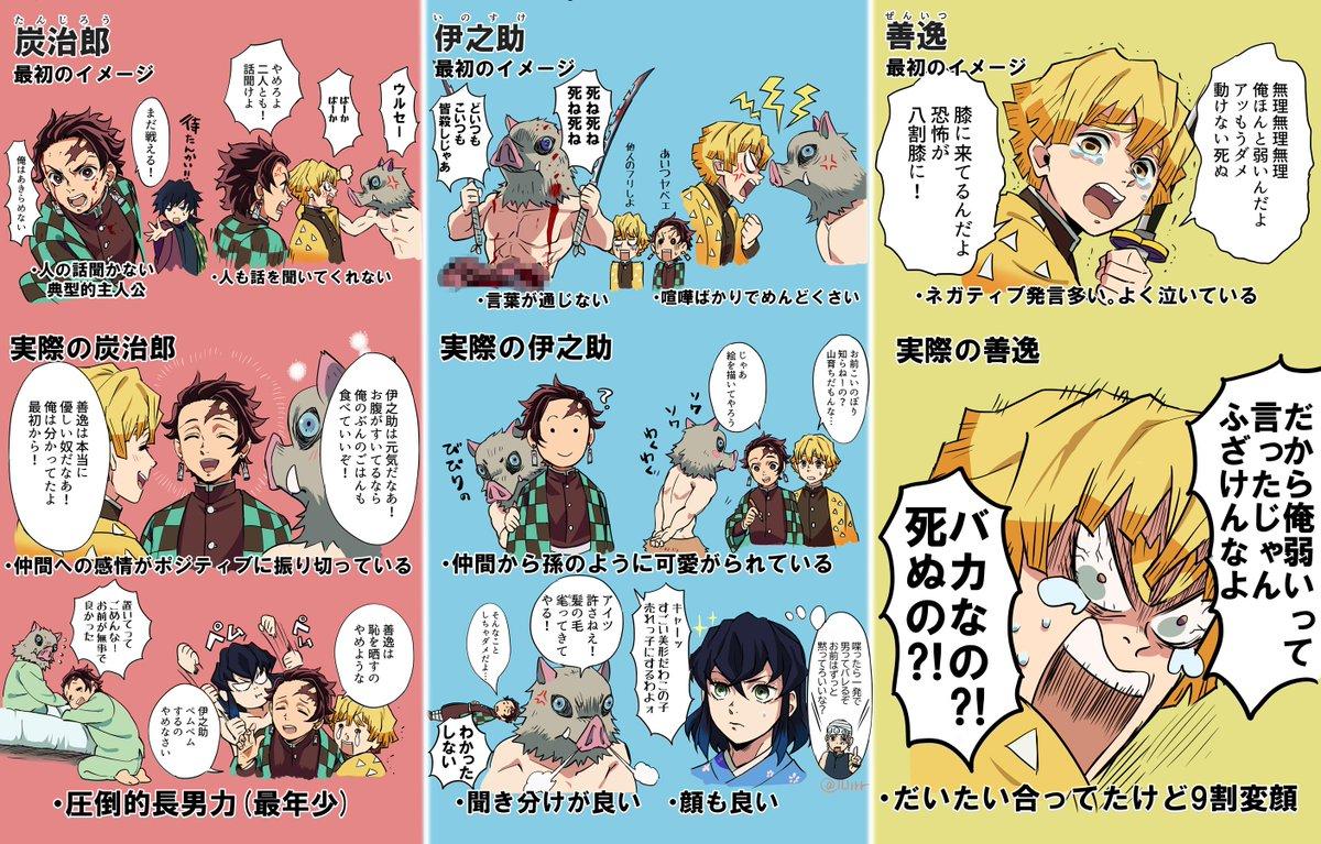 鬼滅の刃3人 最初のイメージと、原作17巻まで読んだイメージ