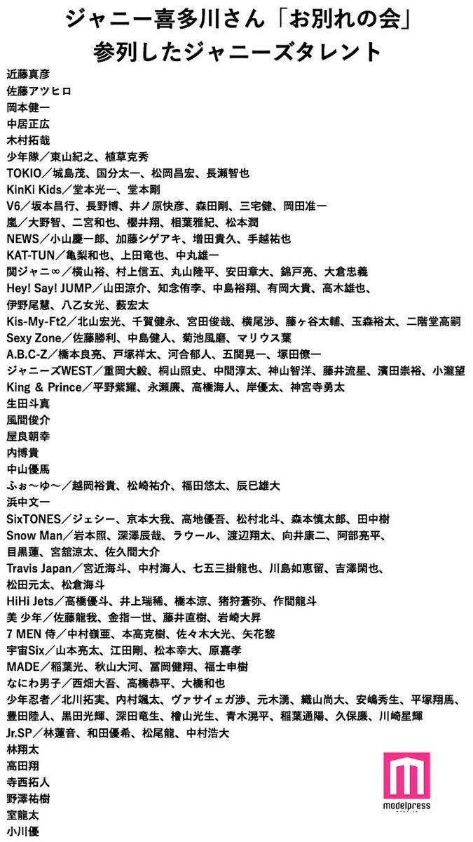本日、東京ドームにて行われたジャニー喜多川さん「お別れ会」参列したジャニーズタレント  このほか #郷ひろみ #黒柳徹子 #和田アキ子 ら著名人も参列