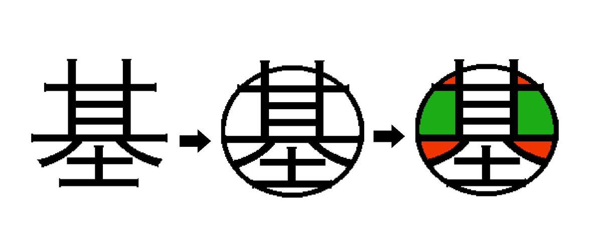 今日の成果は「基」という字を円に入れたら仮面ライダーV3になることを発見したくらいかな〜