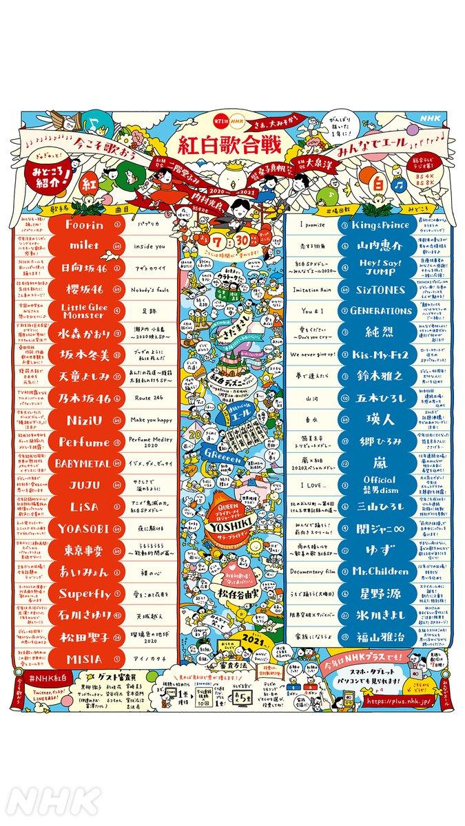 第71回NHK紅白歌合戦は 午後7時30分から NHK総合・ラジオ第1・BS4K・BS8K  そして #NHKプラス でスマホ・タブレット・PCでもご覧いただけます