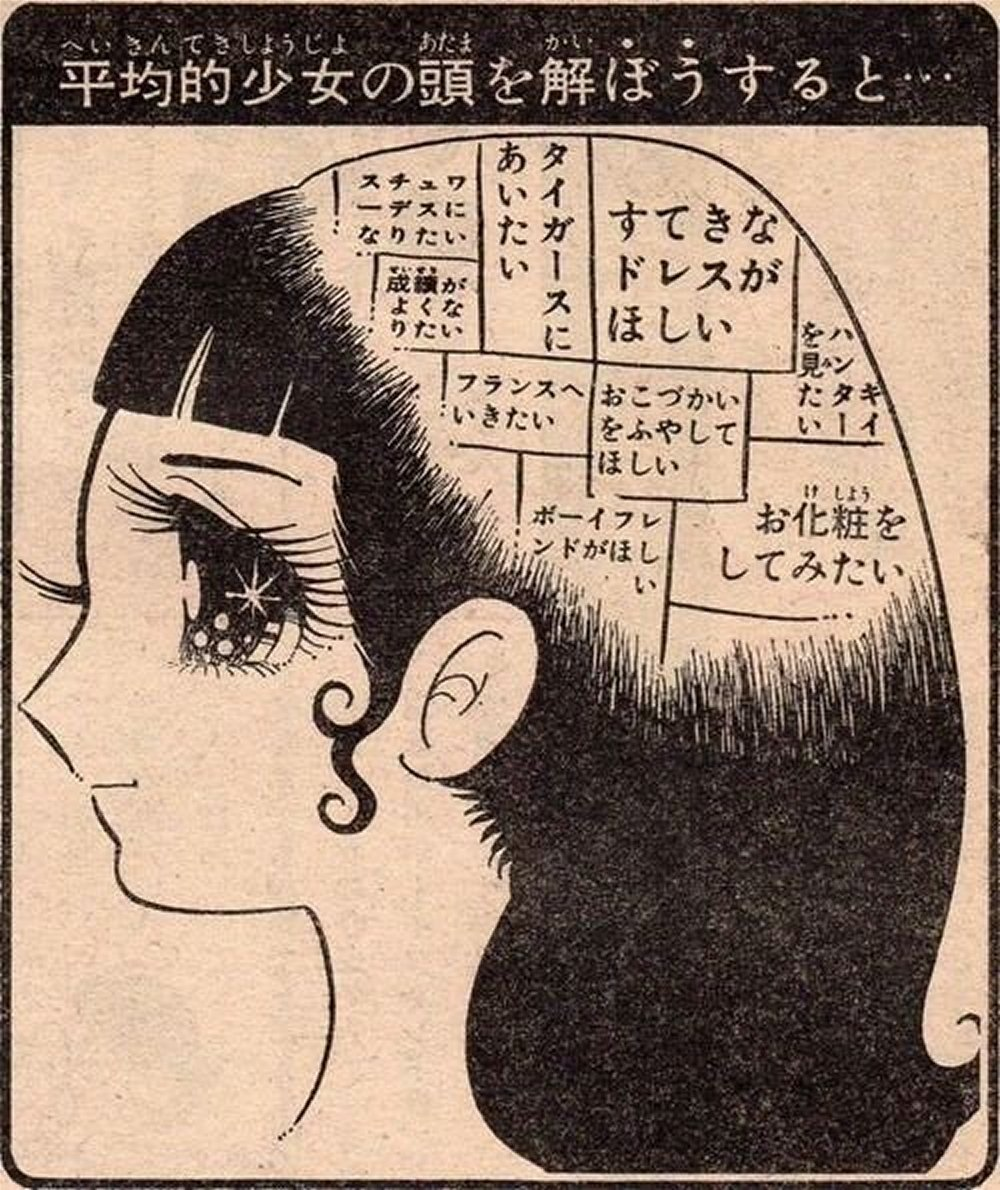 出どころは分からないのですが昭和43年ぐらいでしょうか、時代が出てますね