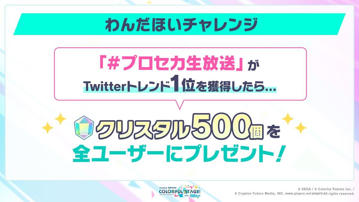 生放送中に【#プロセカ生放送】が Twitterトレンド1位に入ると 「クリスタル×500」をプレゼント🎁  【#プロセカ生放送】でツイートして、一緒に番組を盛り上げてください🌈  📺番組生配信中: #初音ミク #プロセカ生放送