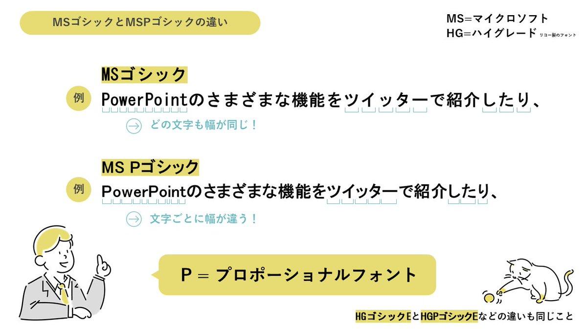 MSゴシックとMSPゴシックみたいに、日本語フォントの名称にくっついている、よくわからない英語の意味についてまとめてみました