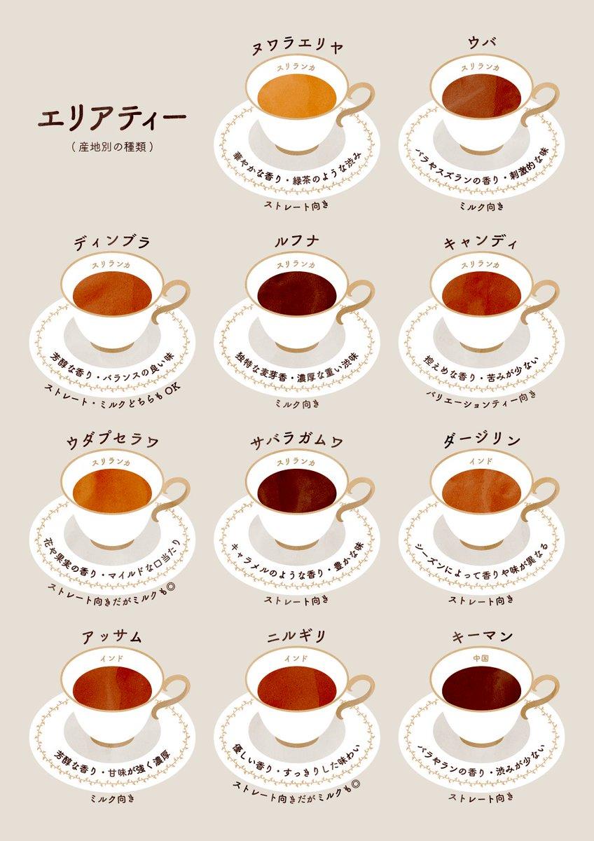 紅茶の種類 修正したので再掲します🙇