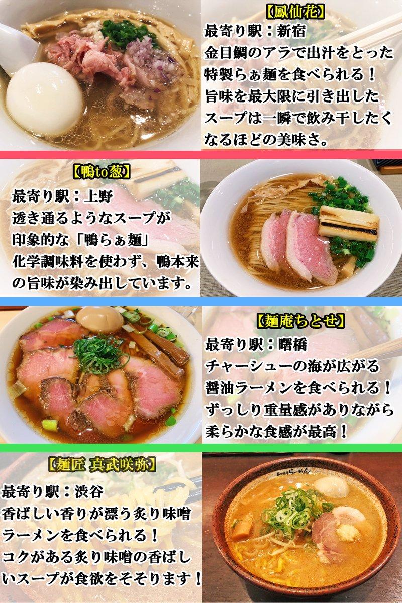 早速、令和になって最初のツイートとして「東京で絶対に食べてほしいラーメン」をまとめました