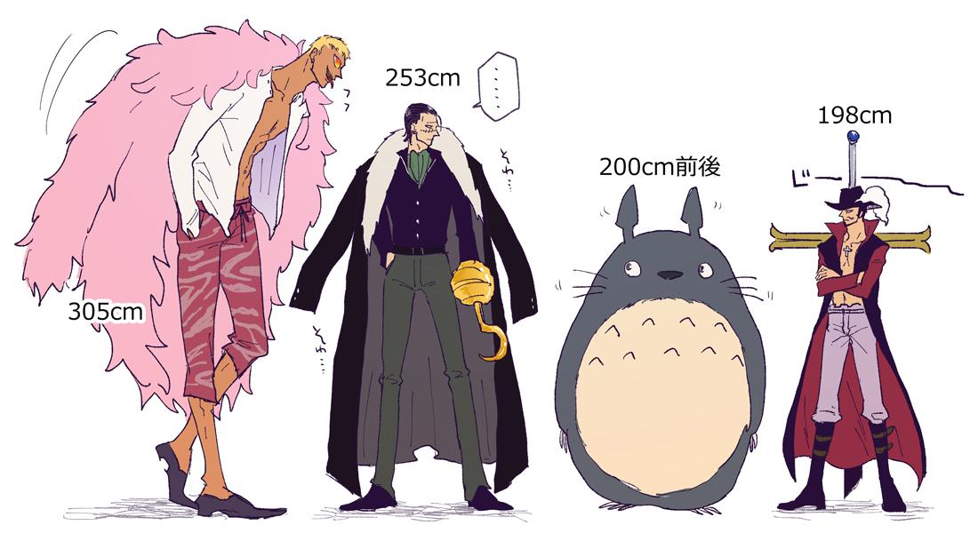 ととろの大きさがよく分かる図(?)