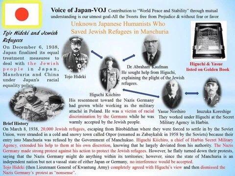 イスラエルの 「ゴールデンブック」  ユダヤ人を救った人達を顕彰  そこに2人の日本人が  陸軍中将 樋口季一郎 陸軍大佐 安江仙弘  彼らの上司だった東条英機は ドイツからの抗議を一蹴した  日本では軍と無関係だった 杉原千畝氏だけ称賛されてるが  杉原ビザの2年前から 日本軍は救出し始めていた
