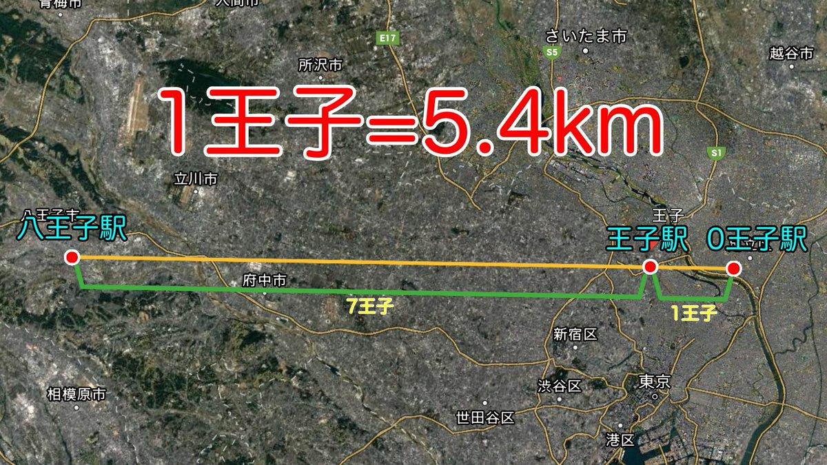 と思って調べたところ、0王子は西新井駅付近で1王子=5.4kmでした