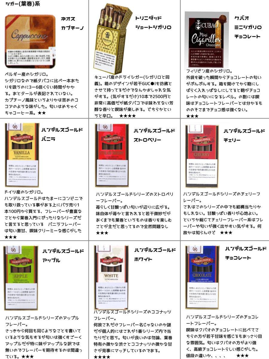 あまりにも暇だったので圧倒的個人の独断と偏見によるマイナータバコ&シガーのレビューを作りました
