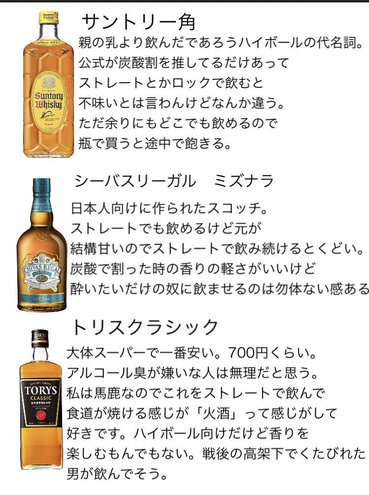 スーパーで買える2000円前後のウイスキーレポ書いたから皆ウイスキー飲んで